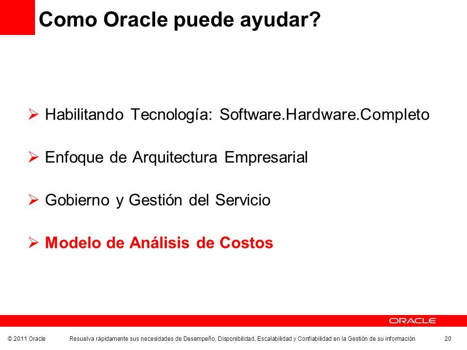 © 2011 Oracle Resuelva rápidamente sus necesidades de Desempeño, Disponibilidad, Escalabilidad y Confiabilidad en la Gestión de su información 20 Como