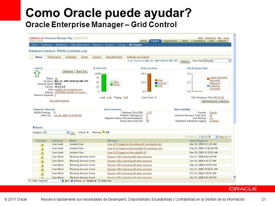 © 2011 Oracle Resuelva rápidamente sus necesidades de Desempeño, Disponibilidad, Escalabilidad y Confiabilidad en la Gestión de su información 21 Como