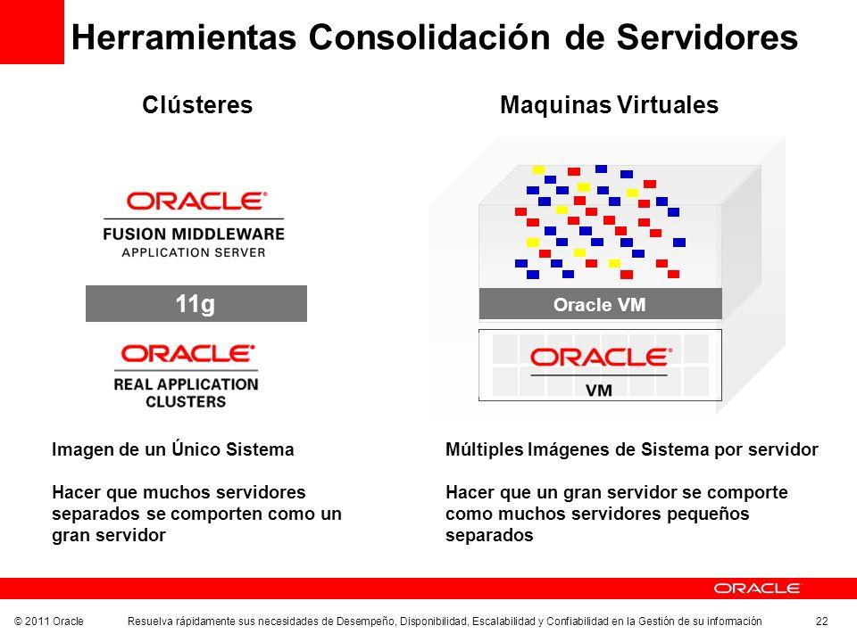 © 2011 Oracle Resuelva rápidamente sus necesidades de Desempeño, Disponibilidad, Escalabilidad y Confiabilidad en la Gestión de su información 22 Herr