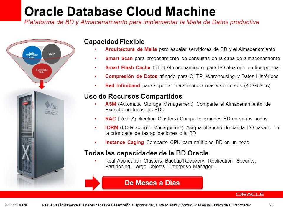 © 2011 Oracle Resuelva rápidamente sus necesidades de Desempeño, Disponibilidad, Escalabilidad y Confiabilidad en la Gestión de su información 25 Orac