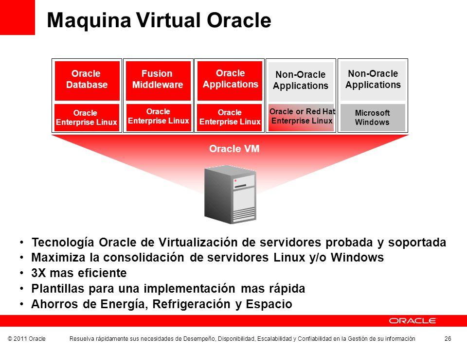 © 2011 Oracle Resuelva rápidamente sus necesidades de Desempeño, Disponibilidad, Escalabilidad y Confiabilidad en la Gestión de su información 26 Maqu