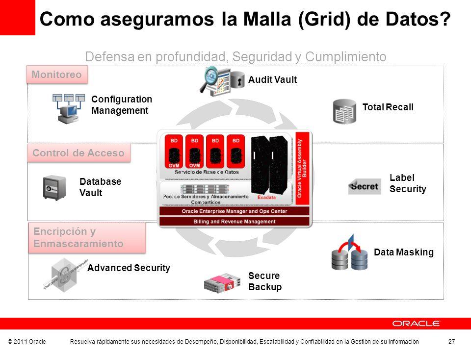 © 2011 Oracle Resuelva rápidamente sus necesidades de Desempeño, Disponibilidad, Escalabilidad y Confiabilidad en la Gestión de su información 27 Como
