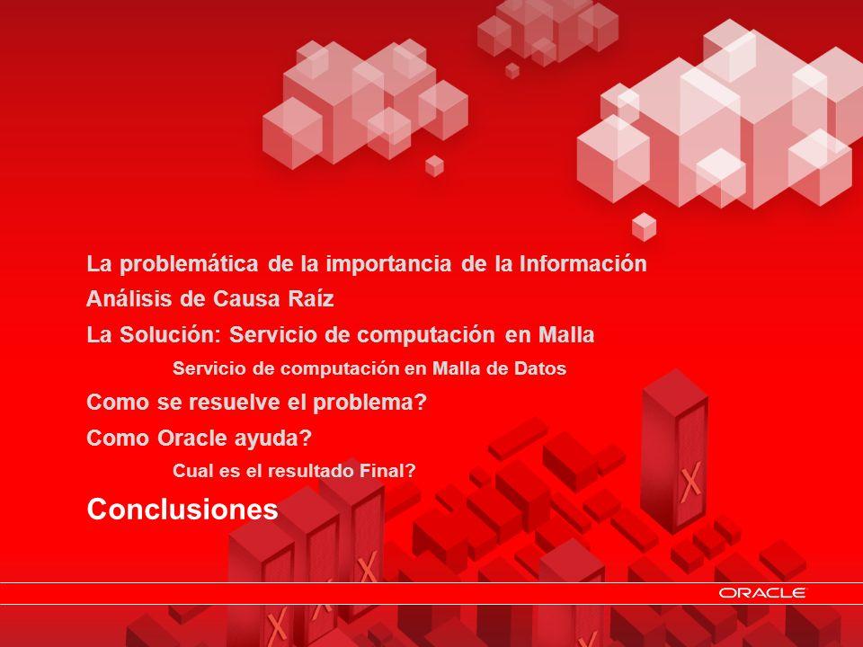 © 2011 Oracle Resuelva rápidamente sus necesidades de Desempeño, Disponibilidad, Escalabilidad y Confiabilidad en la Gestión de su información 29 La p