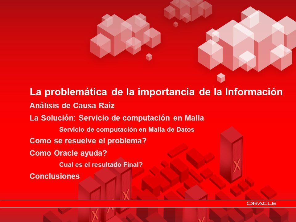 © 2011 Oracle Resuelva rápidamente sus necesidades de Desempeño, Disponibilidad, Escalabilidad y Confiabilidad en la Gestión de su información 4 La pr