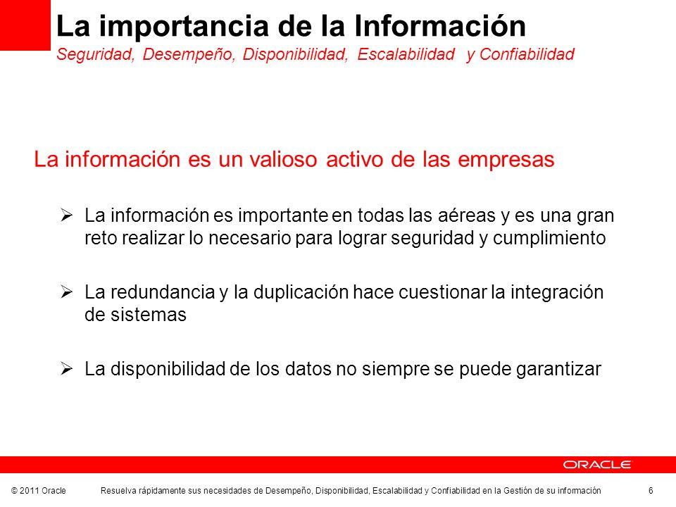 © 2011 Oracle Resuelva rápidamente sus necesidades de Desempeño, Disponibilidad, Escalabilidad y Confiabilidad en la Gestión de su información 6 La im