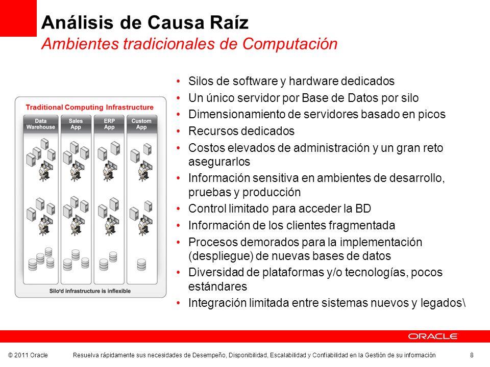 © 2011 Oracle Resuelva rápidamente sus necesidades de Desempeño, Disponibilidad, Escalabilidad y Confiabilidad en la Gestión de su información 8 Análi