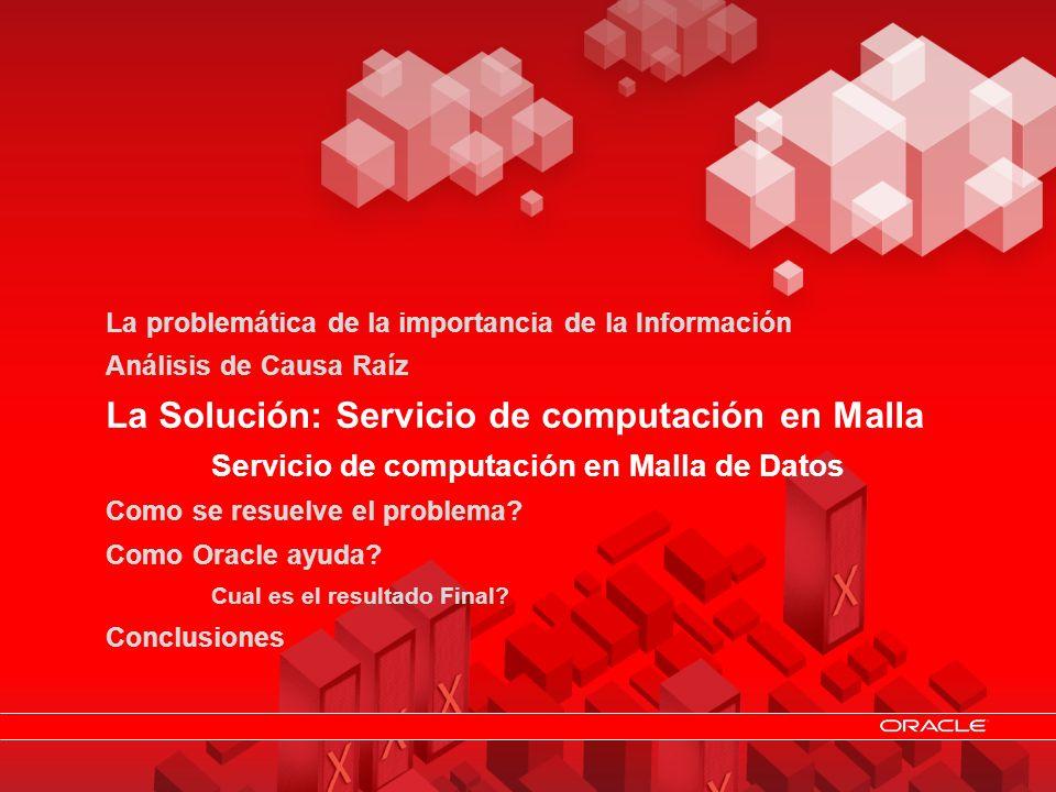 © 2011 Oracle Resuelva rápidamente sus necesidades de Desempeño, Disponibilidad, Escalabilidad y Confiabilidad en la Gestión de su información 9 La pr