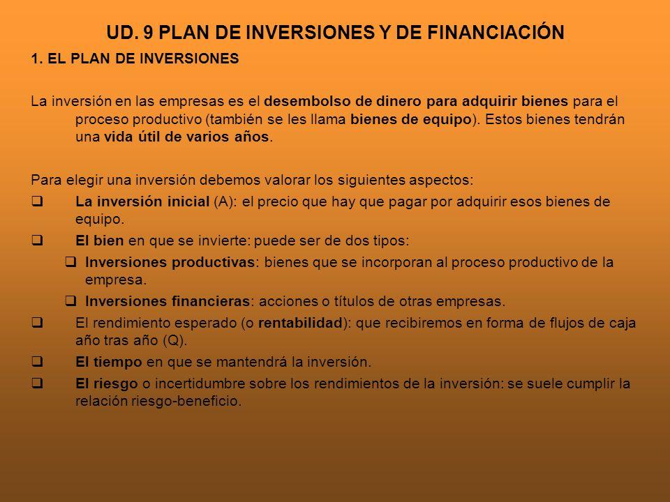 UD. 9 PLAN DE INVERSIONES Y DE FINANCIACIÓN 1. EL PLAN DE INVERSIONES La inversión en las empresas es el desembolso de dinero para adquirir bienes par