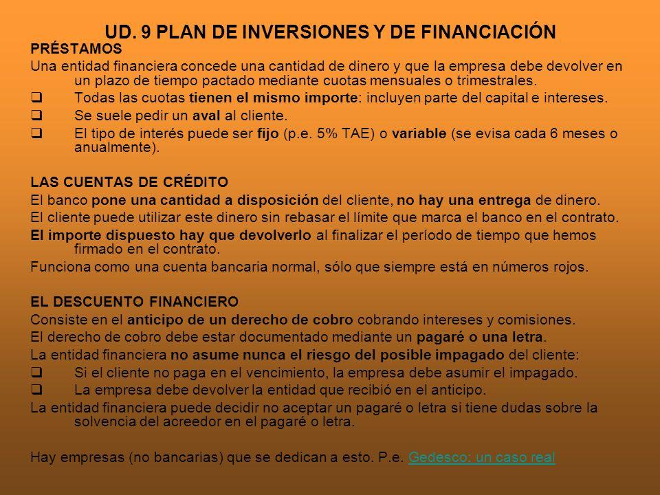 UD. 9 PLAN DE INVERSIONES Y DE FINANCIACIÓN PRÉSTAMOS Una entidad financiera concede una cantidad de dinero y que la empresa debe devolver en un plazo