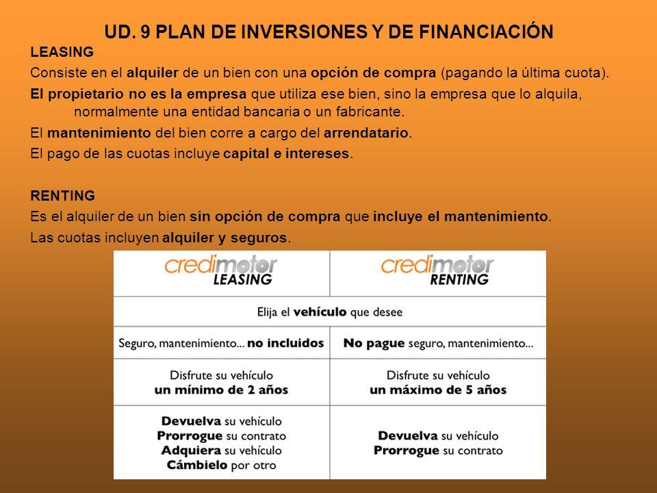 UD. 9 PLAN DE INVERSIONES Y DE FINANCIACIÓN LEASING Consiste en el alquiler de un bien con una opción de compra (pagando la última cuota). El propieta