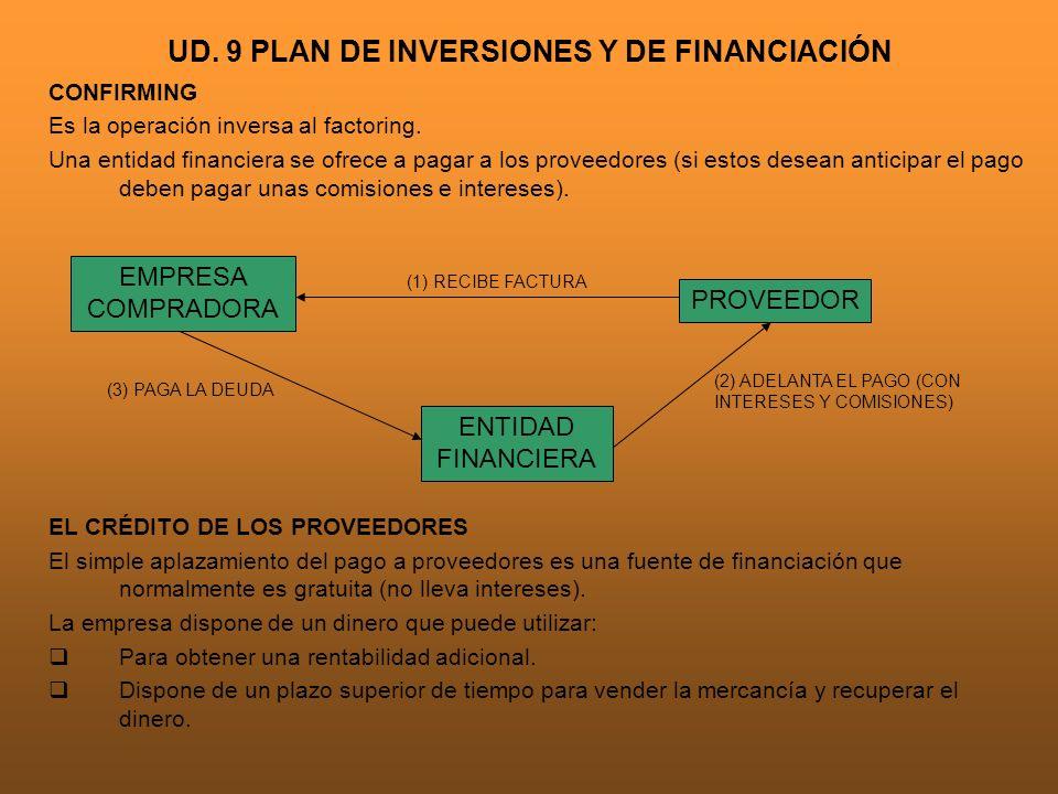 UD. 9 PLAN DE INVERSIONES Y DE FINANCIACIÓN CONFIRMING Es la operación inversa al factoring. Una entidad financiera se ofrece a pagar a los proveedore