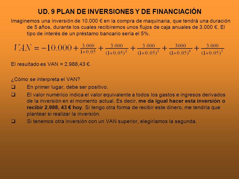 UD. 9 PLAN DE INVERSIONES Y DE FINANCIACIÓN Imaginemos una inversión de 10.000 en la compra de maquinaria, que tendrá una duración de 5 años, durante