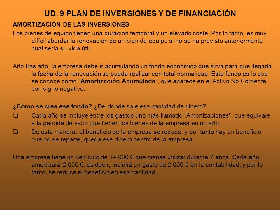 UD. 9 PLAN DE INVERSIONES Y DE FINANCIACIÓN AMORTIZACIÓN DE LAS INVERSIONES Los bienes de equipo tienen una duración temporal y un elevado coste. Por