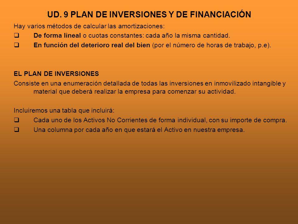 UD. 9 PLAN DE INVERSIONES Y DE FINANCIACIÓN Hay varios métodos de calcular las amortizaciones: De forma lineal o cuotas constantes: cada año la misma