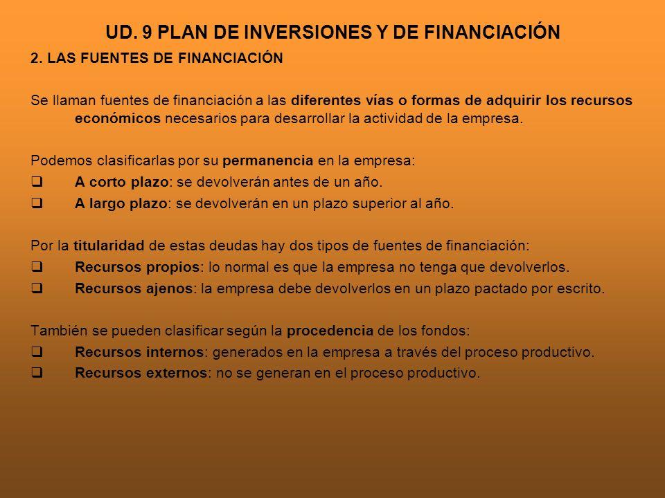 UD. 9 PLAN DE INVERSIONES Y DE FINANCIACIÓN 2. LAS FUENTES DE FINANCIACIÓN Se llaman fuentes de financiación a las diferentes vías o formas de adquiri
