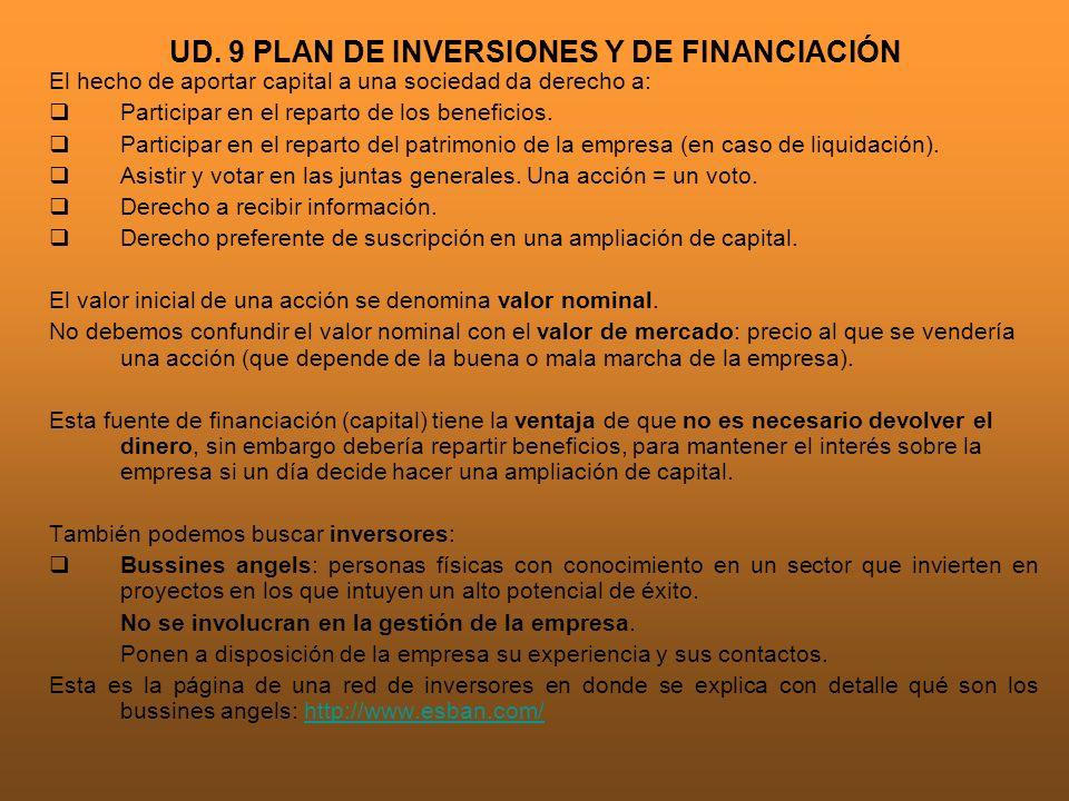 UD. 9 PLAN DE INVERSIONES Y DE FINANCIACIÓN El hecho de aportar capital a una sociedad da derecho a: Participar en el reparto de los beneficios. Parti