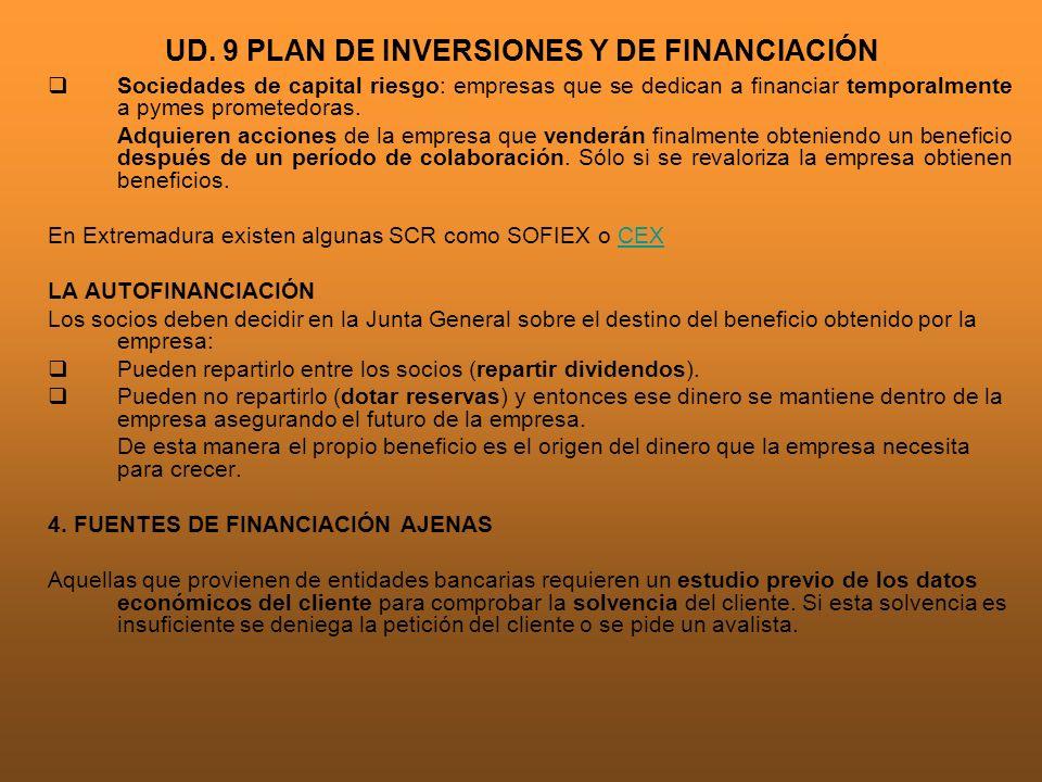 UD. 9 PLAN DE INVERSIONES Y DE FINANCIACIÓN Sociedades de capital riesgo: empresas que se dedican a financiar temporalmente a pymes prometedoras. Adqu