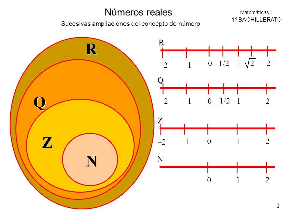Matemáticas I 1º BACHILLERATO Números reales –1012 34 5 6 Primera aproximación: Segunda aproximación: 1 1,1 1,21,31,41,51,61,71,81,92 1,4 1,41 1,421,431,441,451,461,471,481,491,5 Tercera aproximación: Y así sucesivamente… Aproximaciones sucesivas para obtener está entre 1 y 2 está entre 1,4 y 1,5 está entre 1,41 y 1,42 2