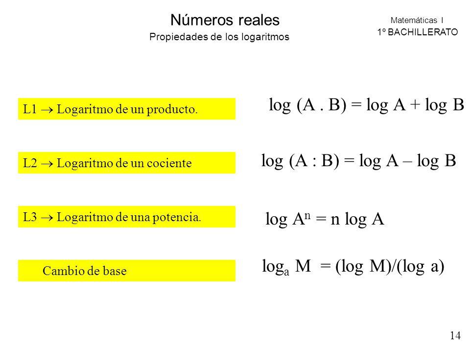 Matemáticas I 1º BACHILLERATO Números reales L1 Logaritmo de un producto. L2 Logaritmo de un cociente L3 Logaritmo de una potencia. Cambio de base log