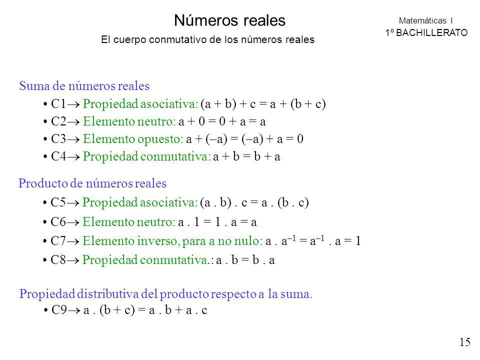 Matemáticas I 1º BACHILLERATO Números reales Producto de números reales C5 Propiedad asociativa: (a. b). c = a. (b. c) C6 Elemento neutro: a. 1 = 1. a