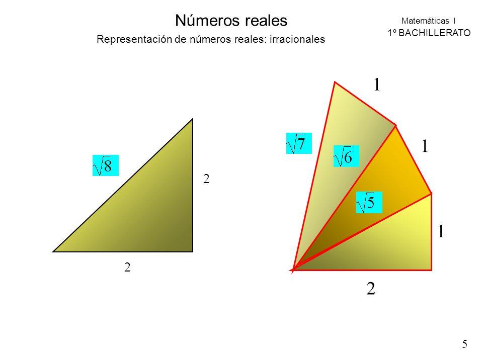 Matemáticas I 1º BACHILLERATO Números reales Representación de números reales: irracionales 2 2 1 2 1 1 5