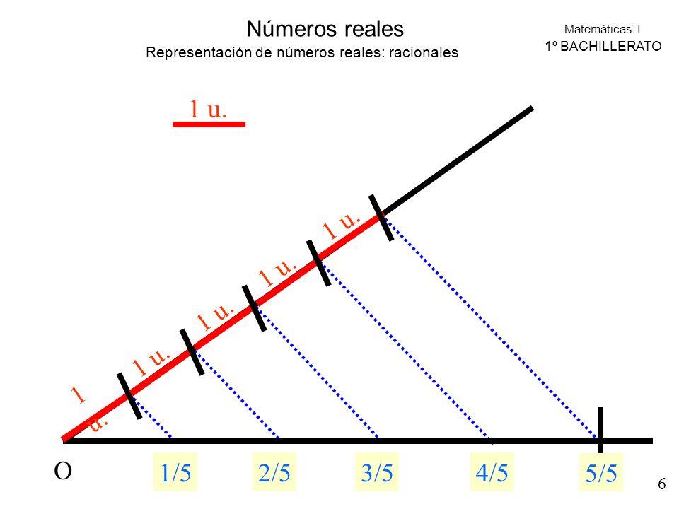 Matemáticas I 1º BACHILLERATO Números reales 1 u. O U 1/52/53/54/5 5/5 Representación de números reales: racionales 6