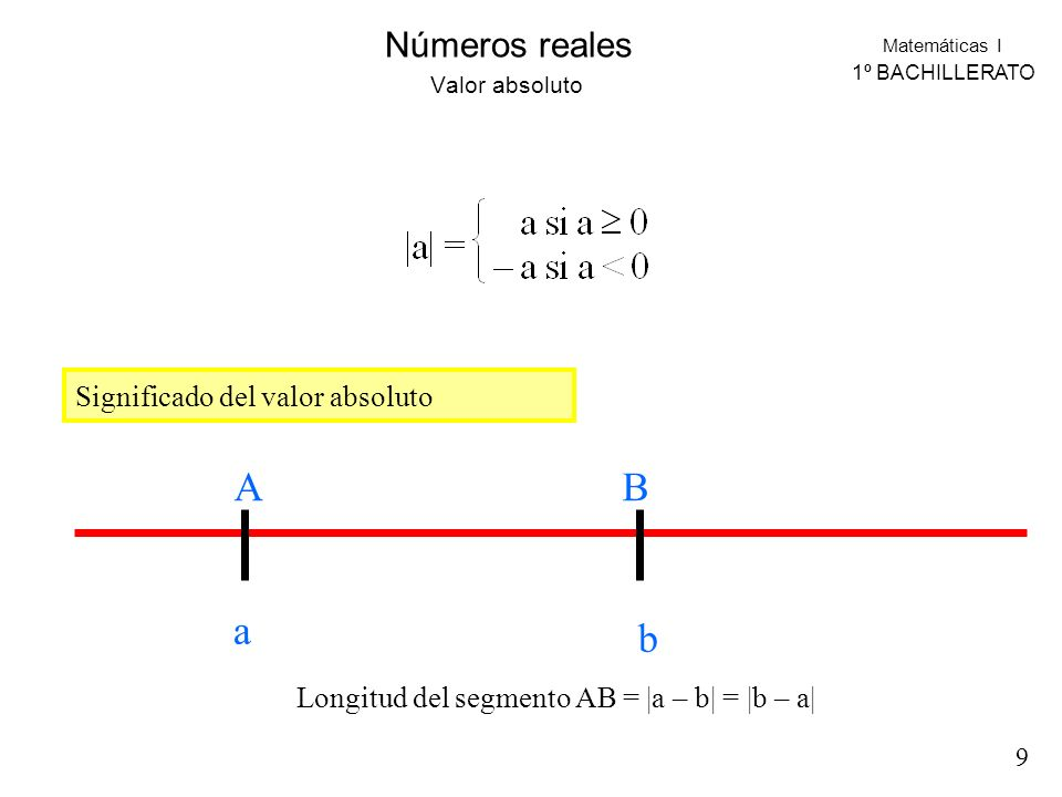Matemáticas I 1º BACHILLERATO Números reales Intervalo abierto por la derecha: [a, b) = {x R / a x < b} ab Intervalo abierto por la izquierda: (a, b] = {x R / a < x b} ab El extremo izquierdo pertenece al conjunto; el derecho no.