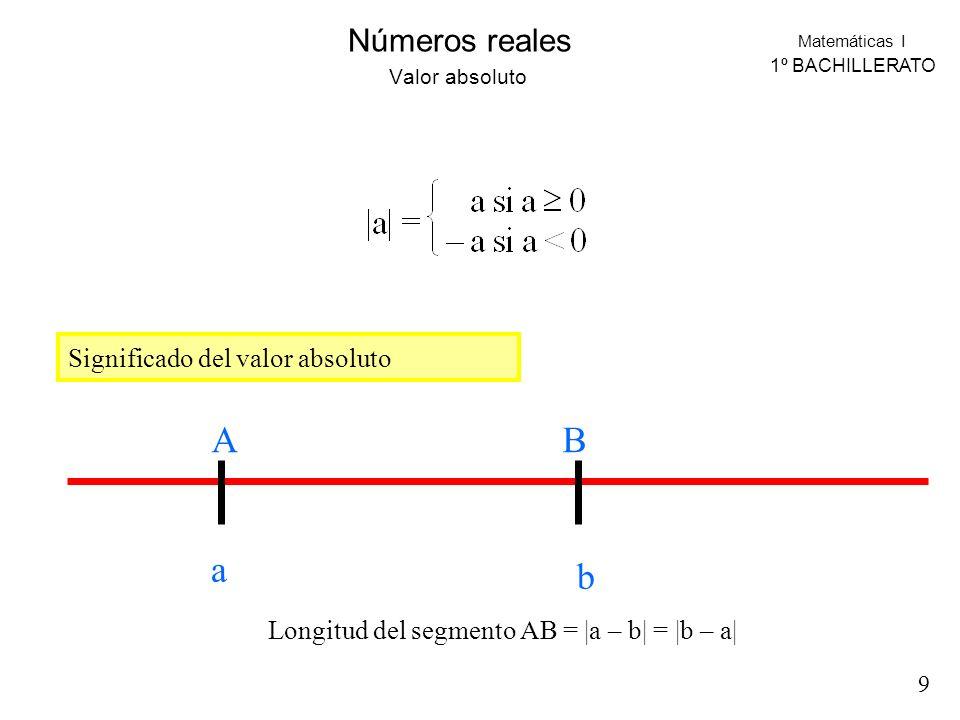 Matemáticas I 1º BACHILLERATO Números reales Significado del valor absoluto A a B b Longitud del segmento AB = |a – b| = |b – a| Valor absoluto 9
