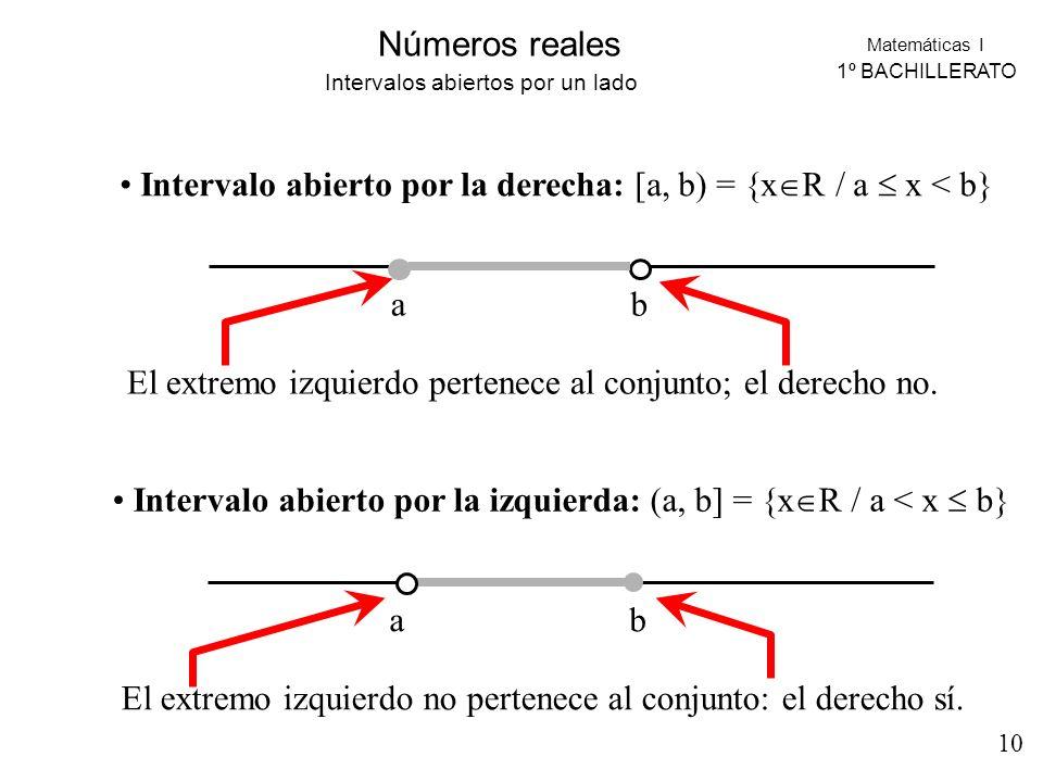 Matemáticas I 1º BACHILLERATO Números reales Intervalo abierto y cerrado Intervalo abierto: (a, b) = {x R / a < x < b} ab Los extremos no pertenecen al conjunto Intervalo cerrado: [a, b] = {x R / a x b} ab Los extremos sí pertenecen al conjunto 11