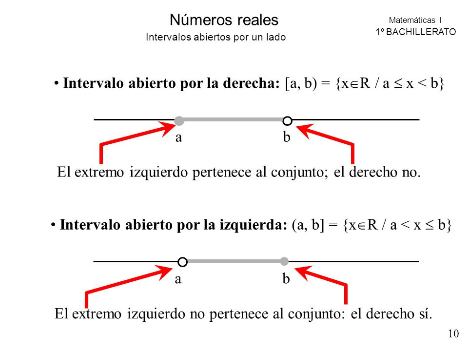 Matemáticas I 1º BACHILLERATO Números reales Intervalo abierto por la derecha: [a, b) = {x R / a x < b} ab Intervalo abierto por la izquierda: (a, b]