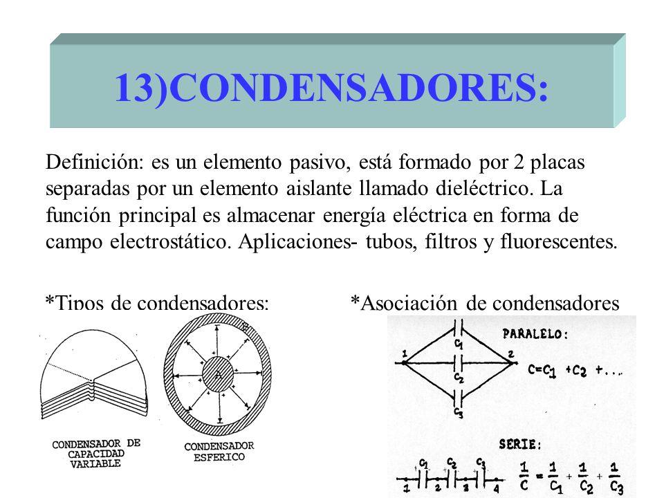 13)CONDENSADORES: Definición: es un elemento pasivo, está formado por 2 placas separadas por un elemento aislante llamado dieléctrico. La función prin