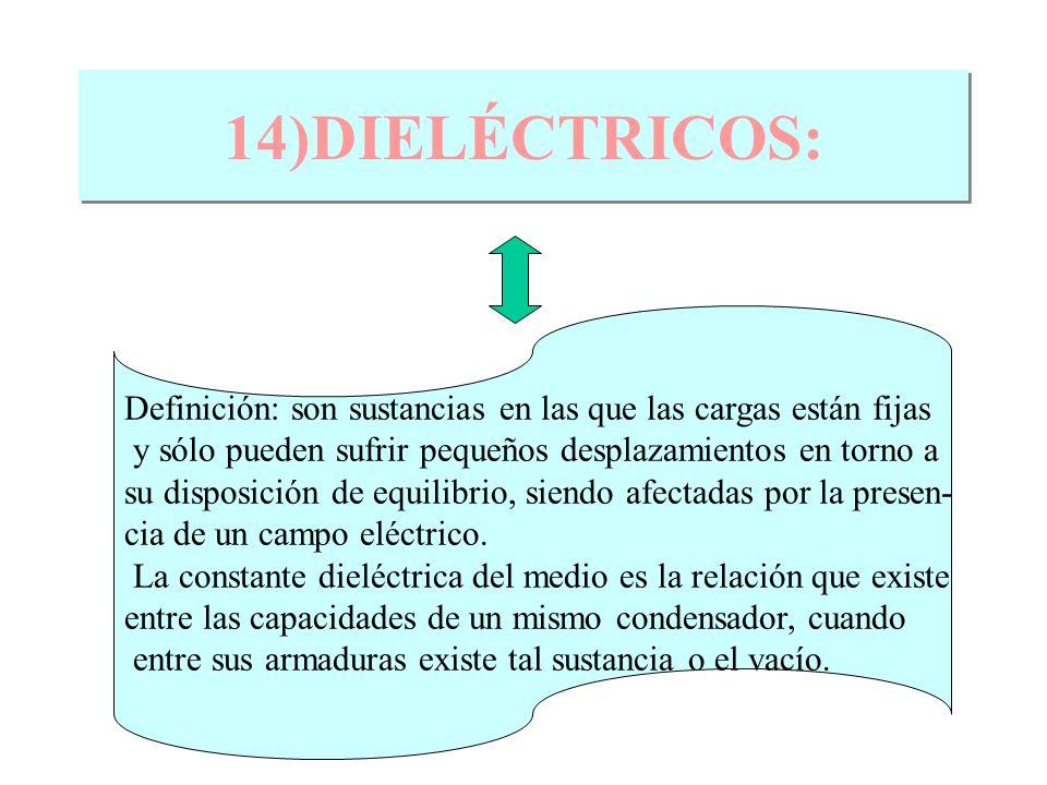 14)DIELÉCTRICOS: Definición: son sustancias en las que las cargas están fijas y sólo pueden sufrir pequeños desplazamientos en torno a su disposición