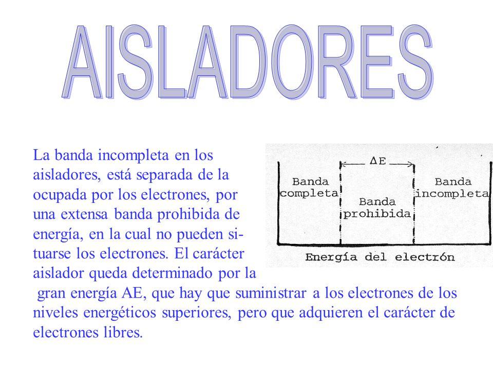 La banda incompleta en los aisladores, está separada de la ocupada por los electrones, por una extensa banda prohibida de energía, en la cual no puede