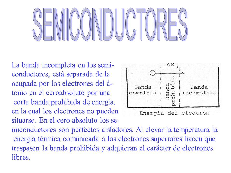 La banda incompleta en los semi- conductores, está separada de la ocupada por los electrones del á- tomo en el ceroabsoluto por una corta banda prohib