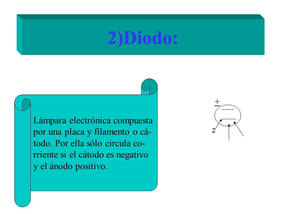 2)Diodo: Lámpara electrónica compuesta por una placa y filamento o cá- todo. Por ella sólo circula co- rriente si el cátodo es negativo y el ánodo pos