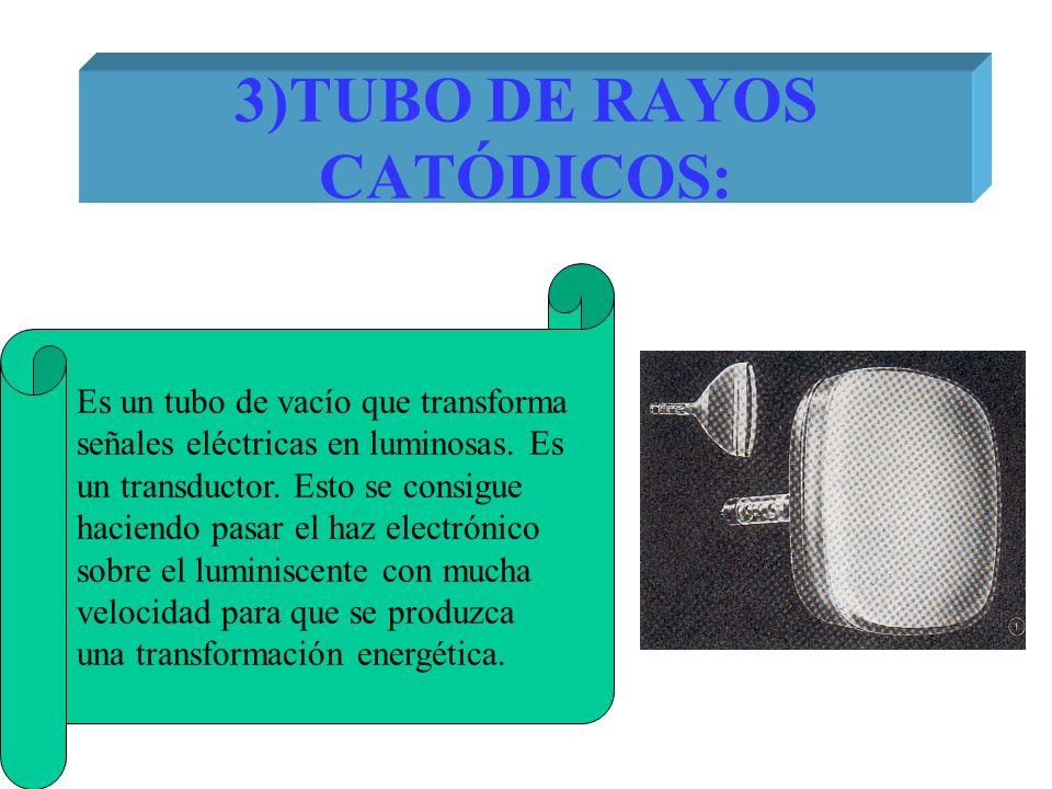 3)TUBO DE RAYOS CATÓDICOS: Es un tubo de vacío que transforma señales eléctricas en luminosas. Es un transductor. Esto se consigue haciendo pasar el h