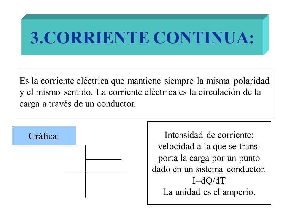 3.CORRIENTE CONTINUA: Es la corriente eléctrica que mantiene siempre la misma polaridad y el mismo sentido. La corriente eléctrica es la circulación d