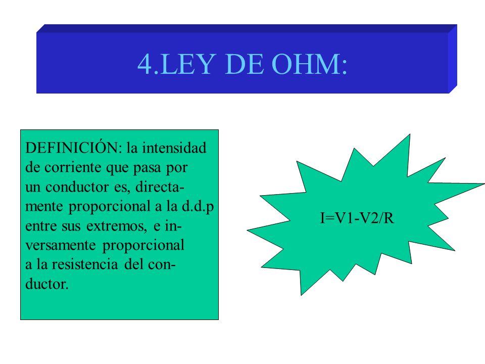 4.LEY DE OHM: I=V1-V2/R DEFINICIÓN: la intensidad de corriente que pasa por un conductor es, directa- mente proporcional a la d.d.p entre sus extremos