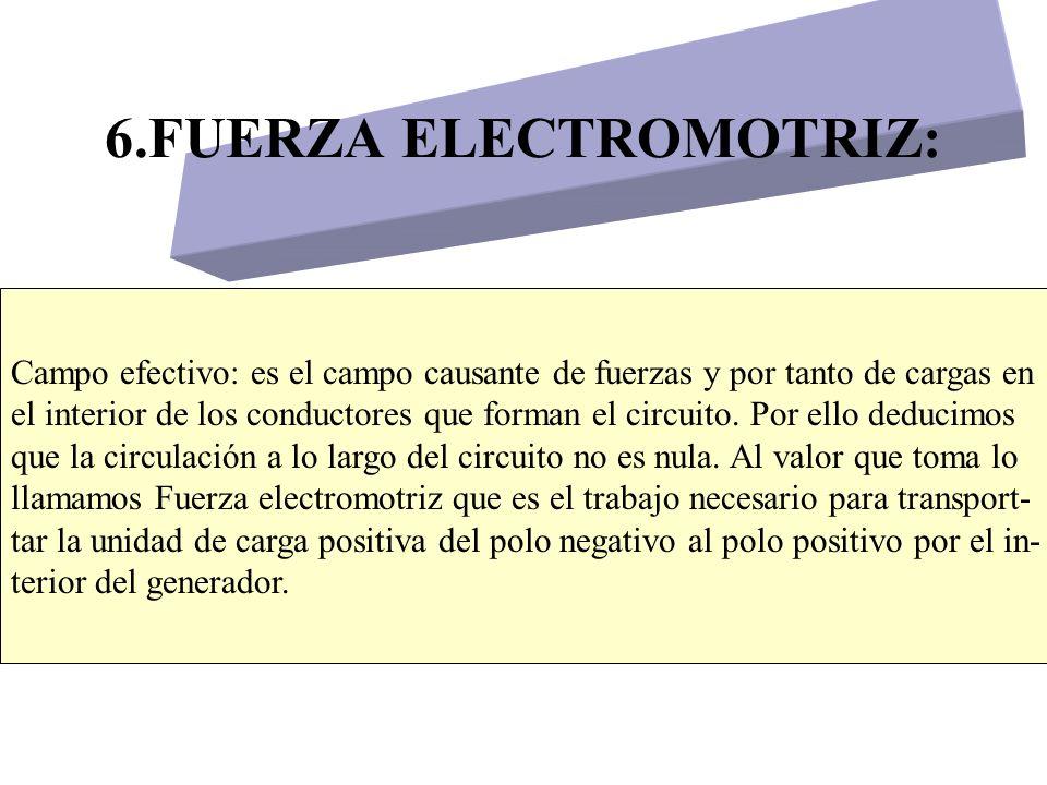 6.FUERZA ELECTROMOTRIZ: Campo efectivo: es el campo causante de fuerzas y por tanto de cargas en el interior de los conductores que forman el circuito