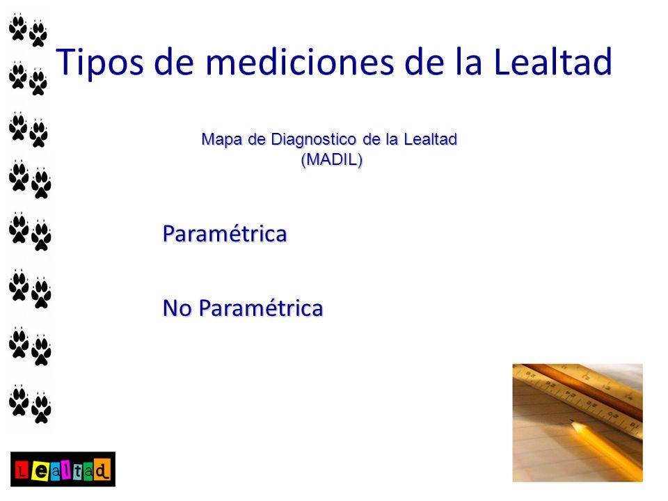 Tipos de mediciones de la Lealtad Paramétrica No Paramétrica Mapa de Diagnostico de la Lealtad (MADIL) (MADIL)