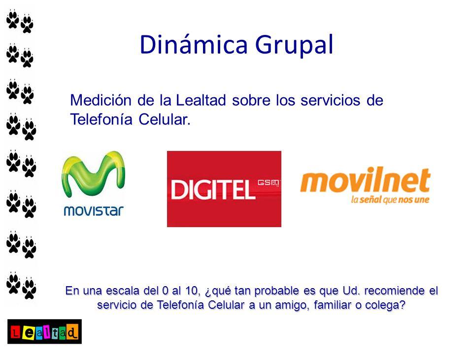 Dinámica Grupal En una escala del 0 al 10, ¿qué tan probable es que Ud. recomiende el servicio de Telefonía Celular a un amigo, familiar o colega? Med