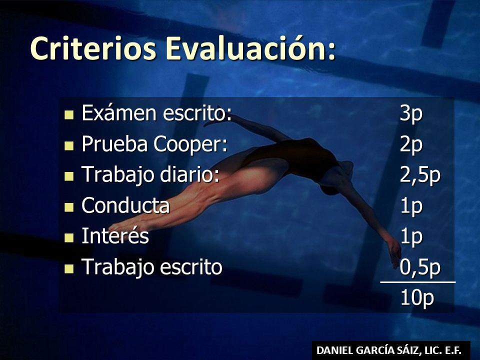 2.2.-La Fuerza a).-Definición: Capacidad física básica que me permite vencer o contrarrestar resistencias mediante la acción muscular.