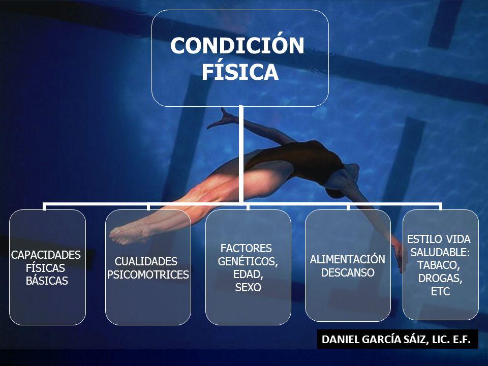 Para mejorar mi condición física dentro de la clase de Educación Física, tengo que trabajar las capacidades y cualidades que la integran.