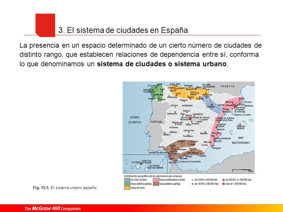3. El sistema de ciudades en España Fig. 15.5. El sistema urbano español. La presencia en un espacio determinado de un cierto número de ciudades de di