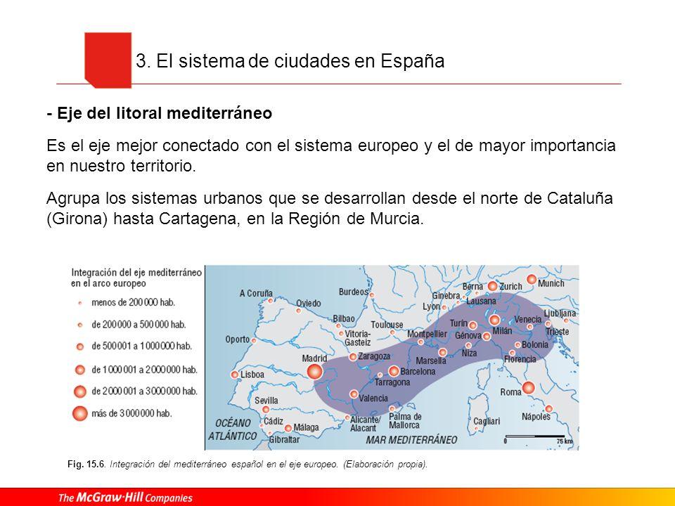 3. El sistema de ciudades en España Fig. 15.6. Integración del mediterráneo español en el eje europeo. (Elaboración propia). - Eje del litoral mediter
