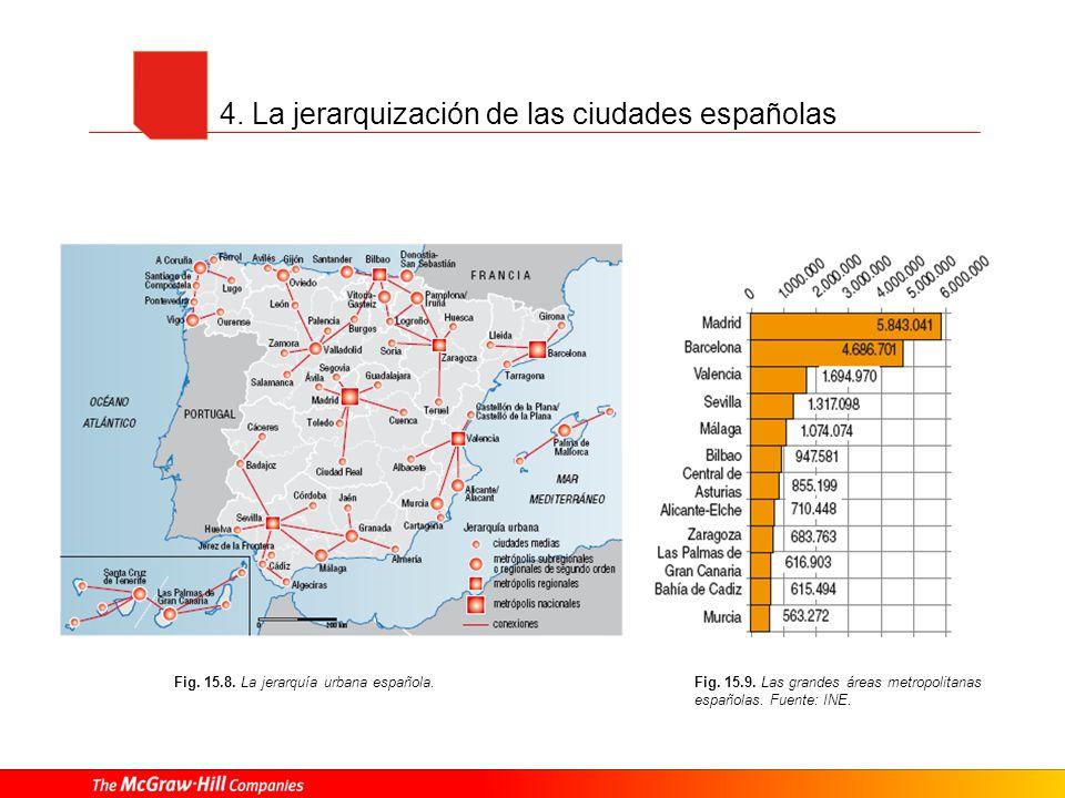 4. La jerarquización de las ciudades españolas Fig. 15.8. La jerarquía urbana española.Fig. 15.9. Las grandes áreas metropolitanas españolas. Fuente: