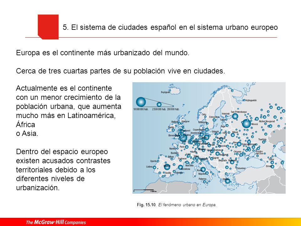 5. El sistema de ciudades español en el sistema urbano europeo Fig. 15.10. El fenómeno urbano en Europa. Actualmente es el continente con un menor cre