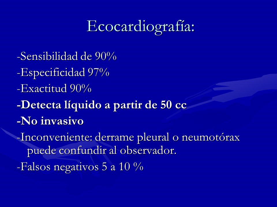 Ecocardiografía: Ecocardiografía: -Sensibilidad de 90% -Especificidad 97% -Exactitud 90% -Detecta líquido a partir de 50 cc -No invasivo -Inconvenient