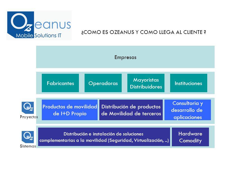 Ozeanus Mobile Solutions IT S.L Rbla Catalunya, 18 6º 08007 Barcelona CIF B64632623 Tel.+34 934 929 983 Fax:+ 34 934 929 961 email: info@ozeanus.cominfo@ozeanus.com Web : www.ozeanus.comwww.ozeanus.com Contactos : Responsable Desarrollo : Angel Jiménez Director Técnico : Josep Ibañez Office Manager : Marc Arriola Director Marqueting & Comm : Manel Ibáñez