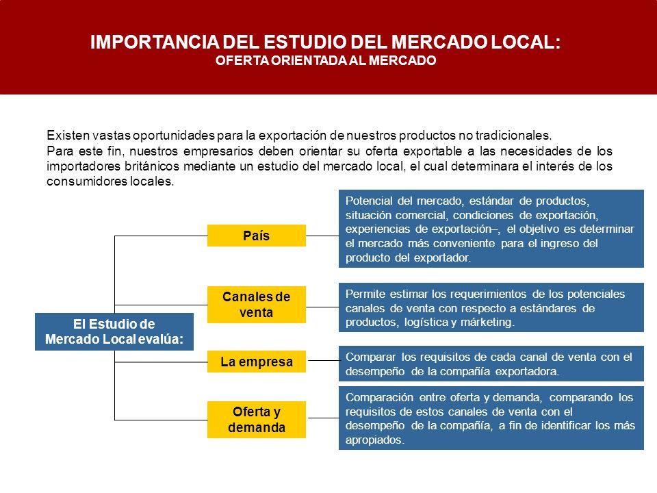 IMPORTANCIA DEL ESTUDIO DEL MERCADO LOCAL: OFERTA ORIENTADA AL MERCADO Existen vastas oportunidades para la exportación de nuestros productos no tradi